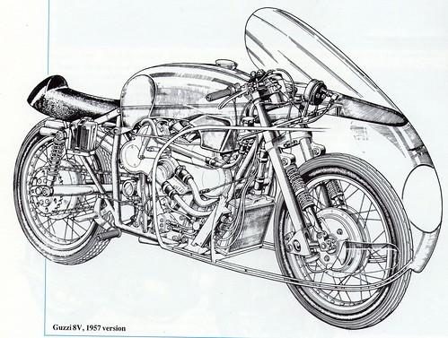 moto-scan027