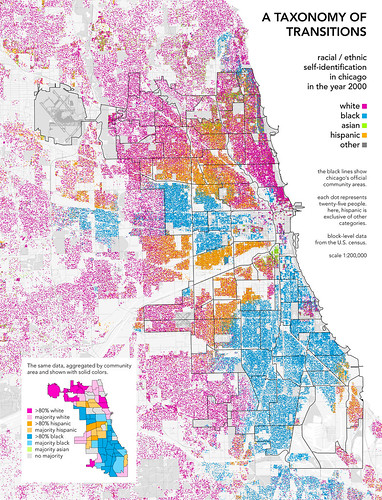 Chicago Ethnicities