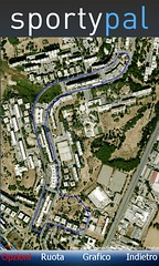 mappa del percorso