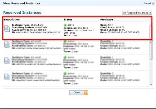 amazon EC2 Reserved Instances