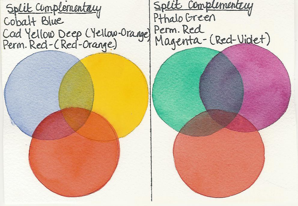 Split Complementery