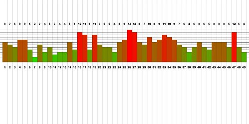 lotteryGraph