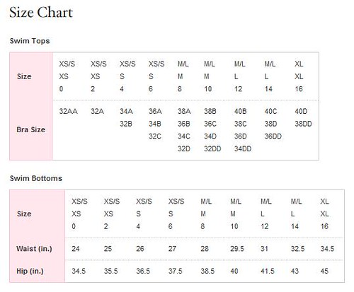 victoria secret sweatpants size chart: Victoria secret underwear size chart cosabella dolce soft bra