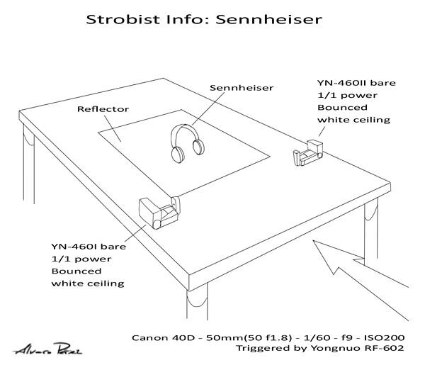 Strobist Info - Sennheiser