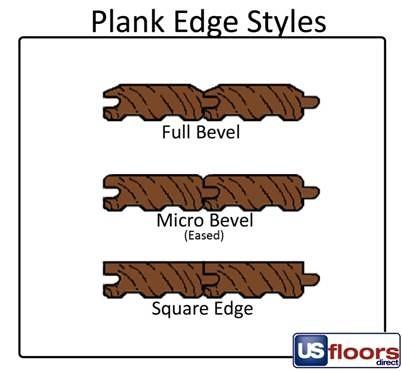 Plank Edge Styles