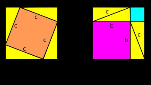 Pythagorean Thm