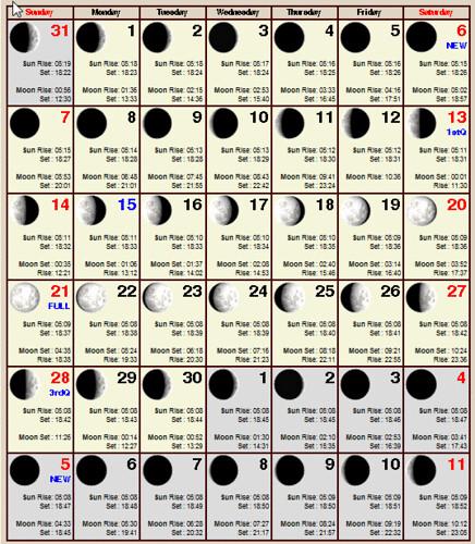 full moon calendar  2007