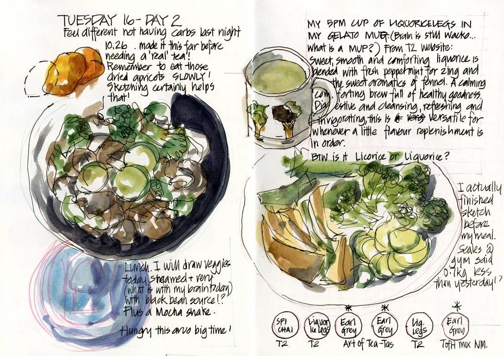 101116 Sketching Diet Day 2