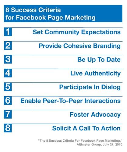 Altimeter Report: The 8 Success Criteria For Facebook Page