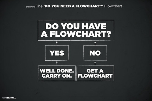 Do you have a Flowchart? by Kev Gilmour, on Flickr