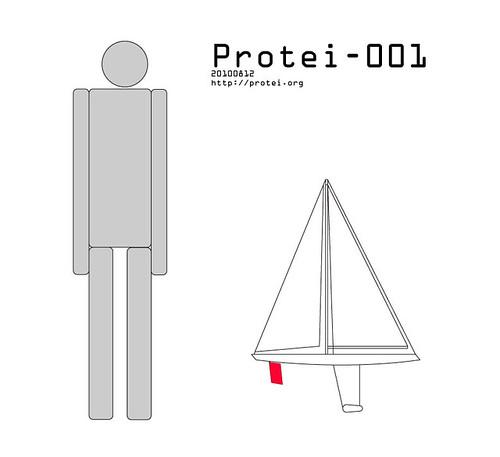 protei001