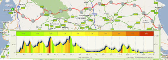 01_m2m_c2c_map_my_ride_overview_544