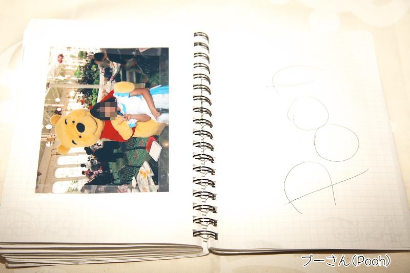 クマのプーさん(Winnie-the-Pooh)