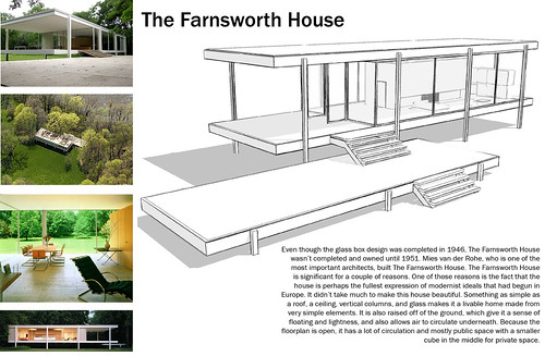Awesome Farnsworth House Floor Plan Dimensions Pictures - 3D house ...