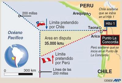 límite marítimo con peru 1