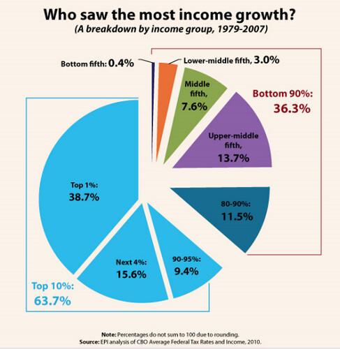 IncomeGrowth_EPI_chart