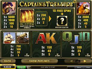 free Captain's Treasure Pro slot mini symbol