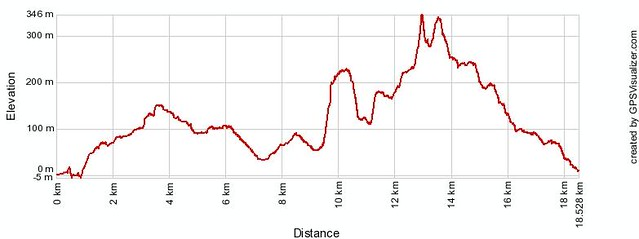 16/10/2010 High Junk Peak Trail Run
