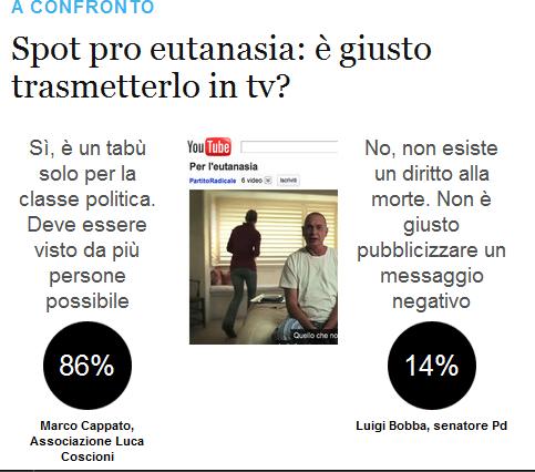sondaggio