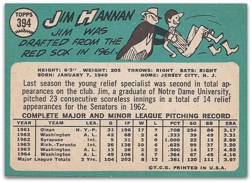 1965 Topps Jim Hannan reverse