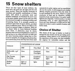 snowshelters001