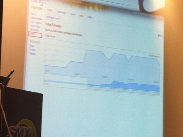 Bing Webmaster Center Link Report