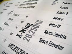 Spacelift, printed
