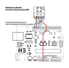 ReflashBlinkM: Updating BlinkM firmware