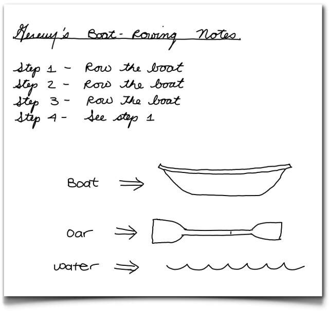 My Notes on Boat Rowing