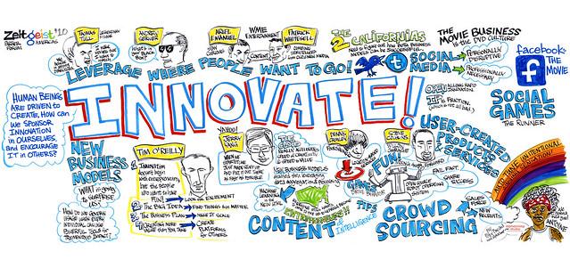 Google Zeitgeist 2010: Innovate