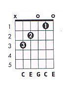 吉他和弦 Cmajor