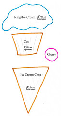 Cupcake ice cream Appliqué Template