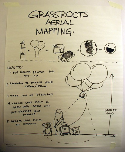 Grassroots Aerial Mapping