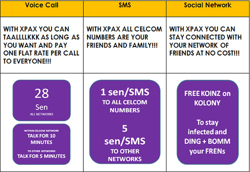 Xpax Call Plan