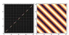 Litografía cuántica