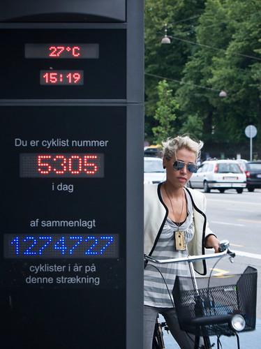 Cyclist 5306