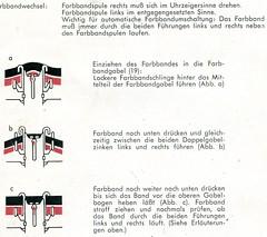 Gesa manual p.4 - Farbbandwechsel