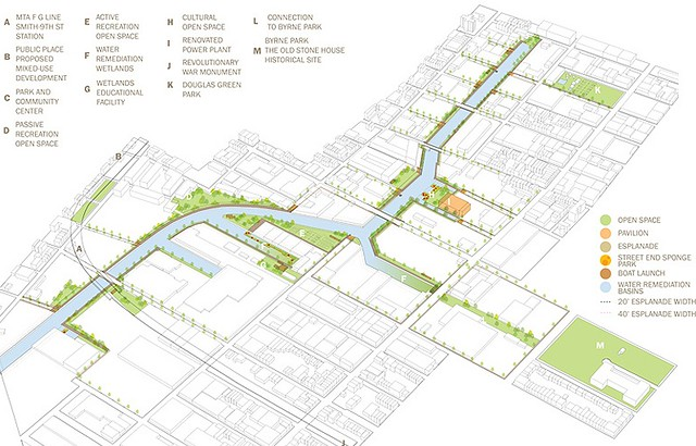 Gowanus Proposal