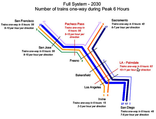 Number of trains one-way during peak 6 hours