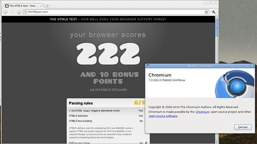 Score de html5test avec Chromium