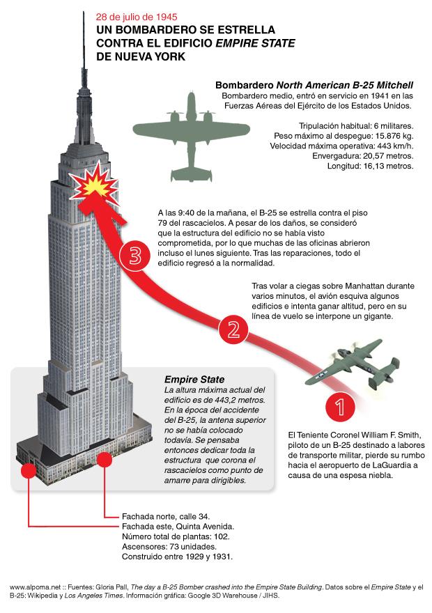 Infografia_NY