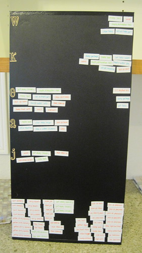 Magnetic Job Board