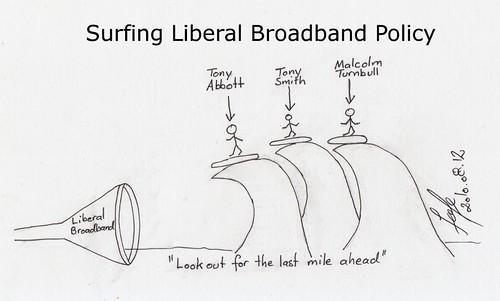 Liberal Broadband Policy