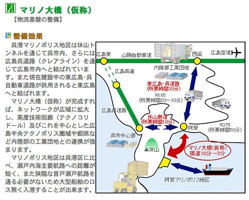 阿賀 マリノ大橋 計画