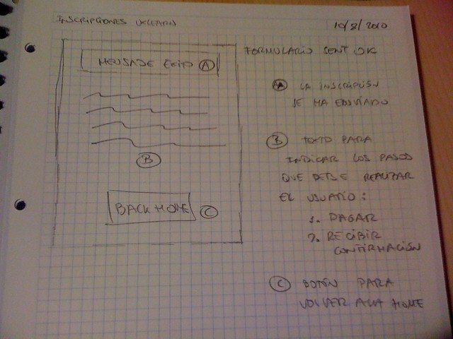 Sketching para reducir nivel de error