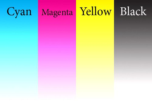 Color space example - CMYK
