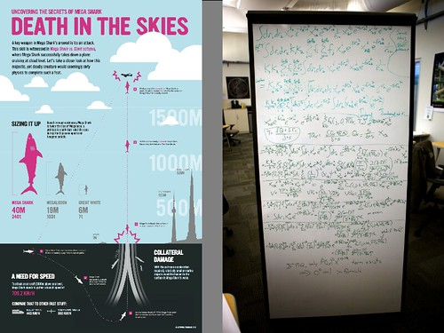 Infographics vs Equations: both have strengths and weaknesses