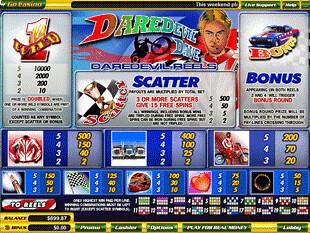 free Daredevil Dave slot mini symbol