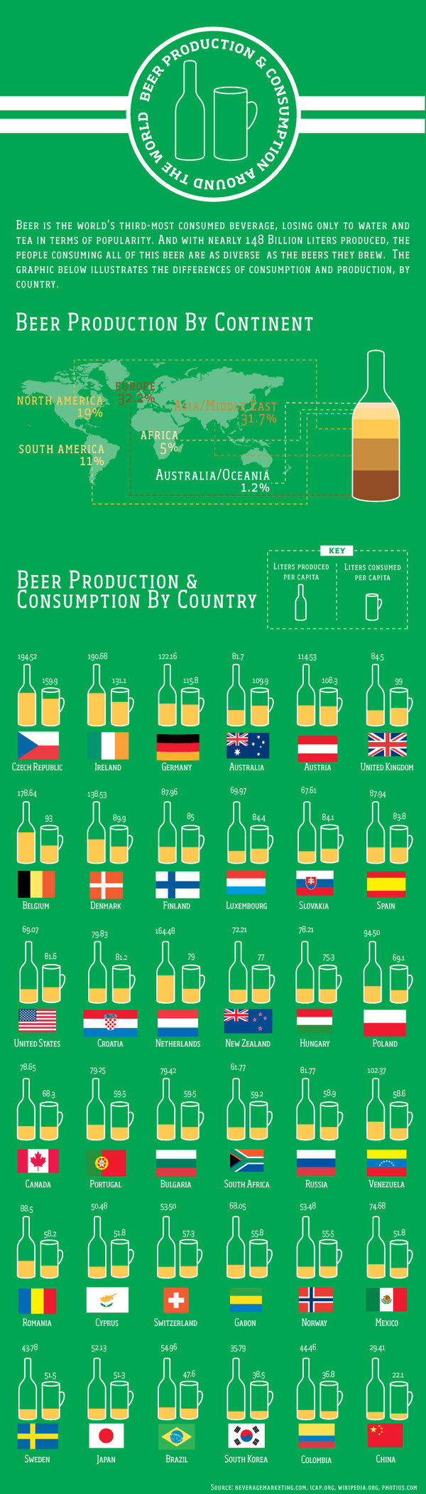 infograph-production