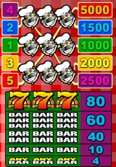 free Belissimo slot mini symbol